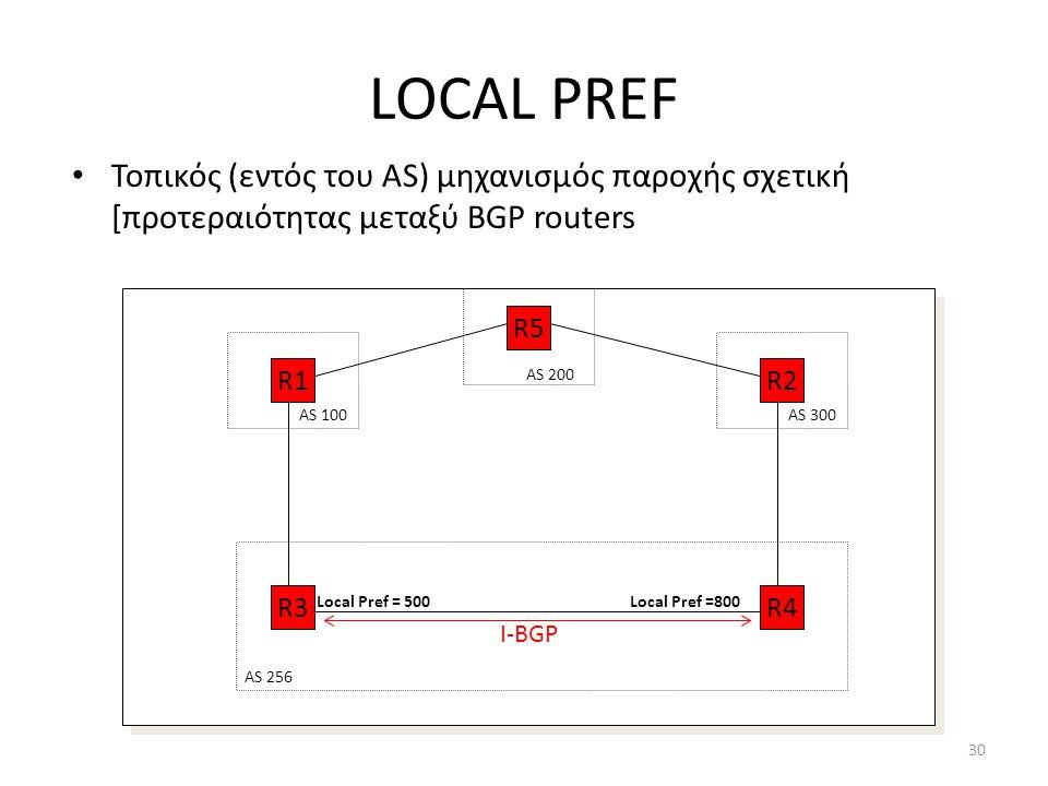LOCAL PREF Τοπικός (εντός του AS) μηχανισμός παροχής σχετική [προτεραιότητας μεταξύ BGP routers. R5.